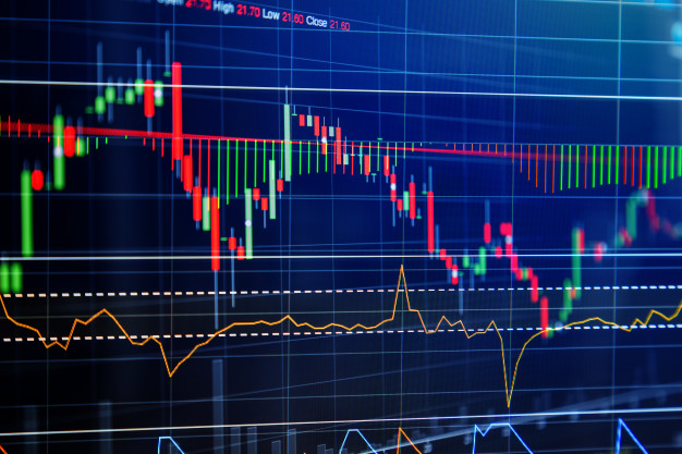 Steady Dime | Options Trading Recommendations and Education